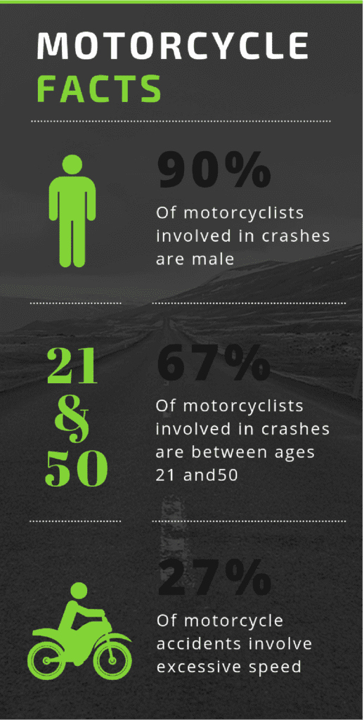 motorcycle facts