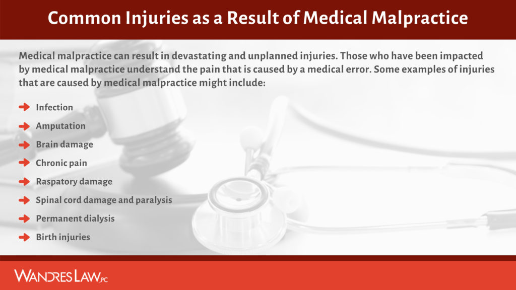 Common Injuries as a Result of Medical Malpractice in Tulsa